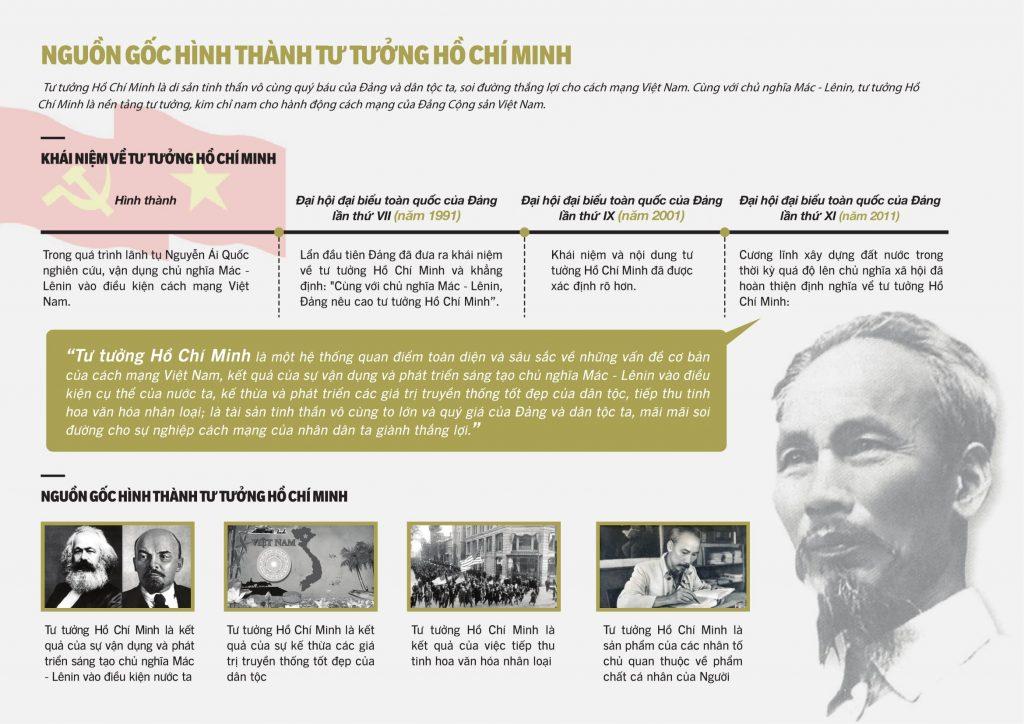 Nguon-goc-hinh-thanh-Tu-tuong-HCM-1